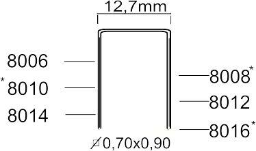 K200599 serie 80 nieten 8016
